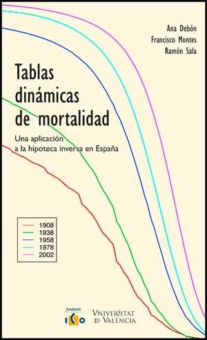 Tablas dinámicas de mortalidad